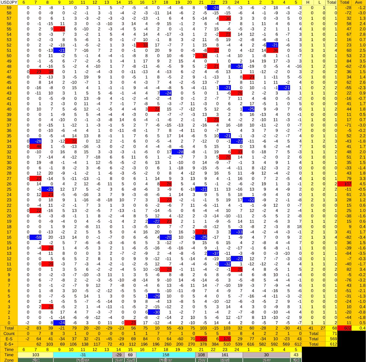 20210308_HS(1)USDJPY
