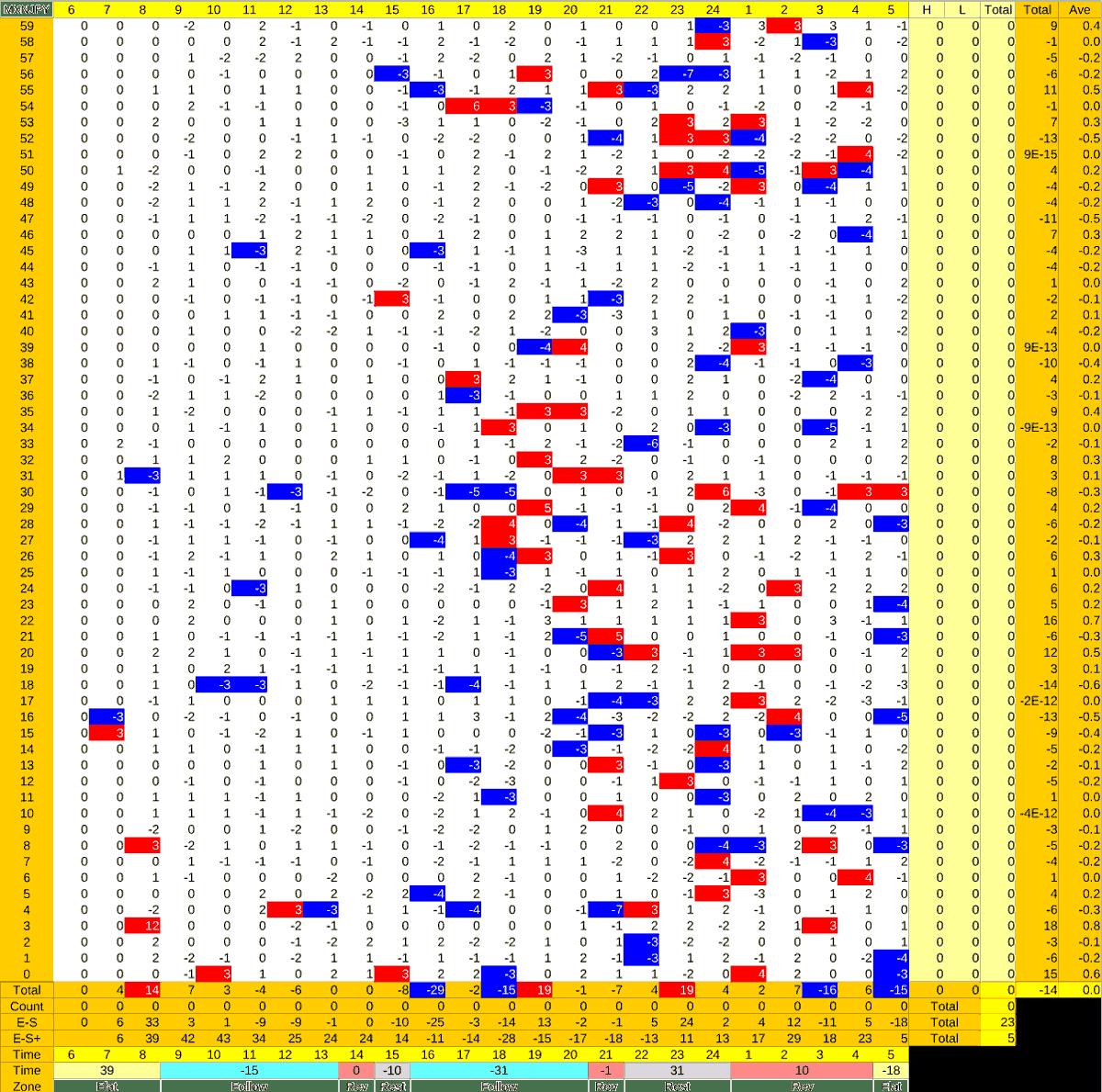 20210308_HS(3)MXNJPY