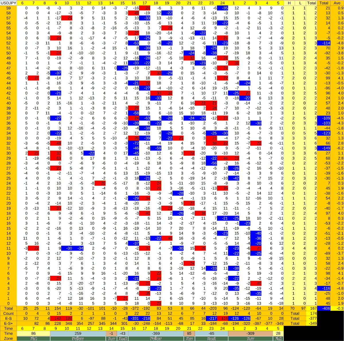 20210309_HS(1)USDJPY