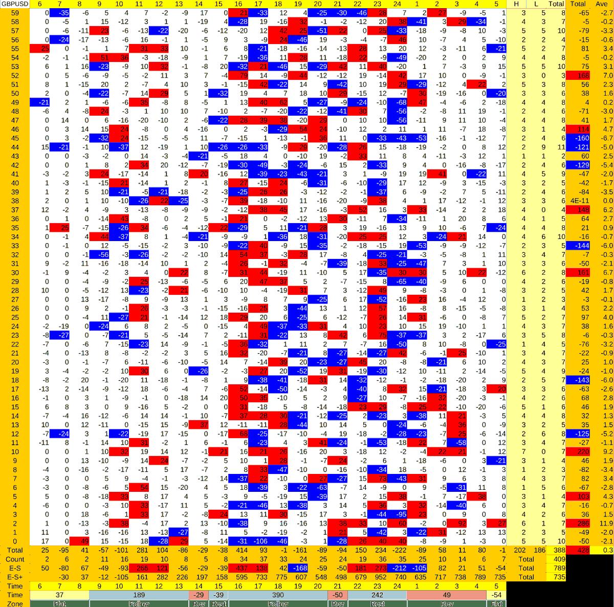 20210309_HS(2)GBPUSD