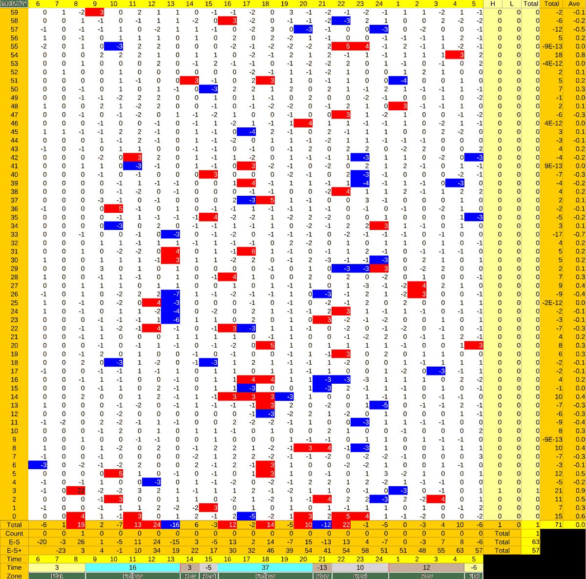 20210309_HS(3)MXNJPY