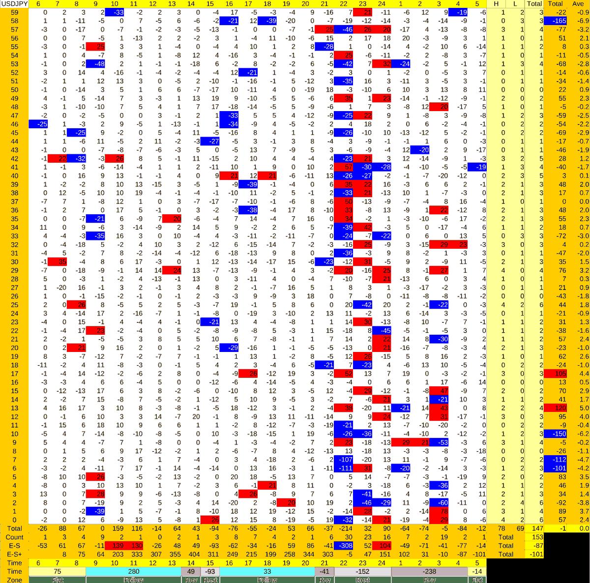 20210310_HS(1)USDJPY