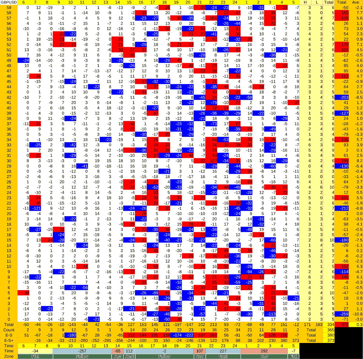 20210310_HS(2)GBPUSD