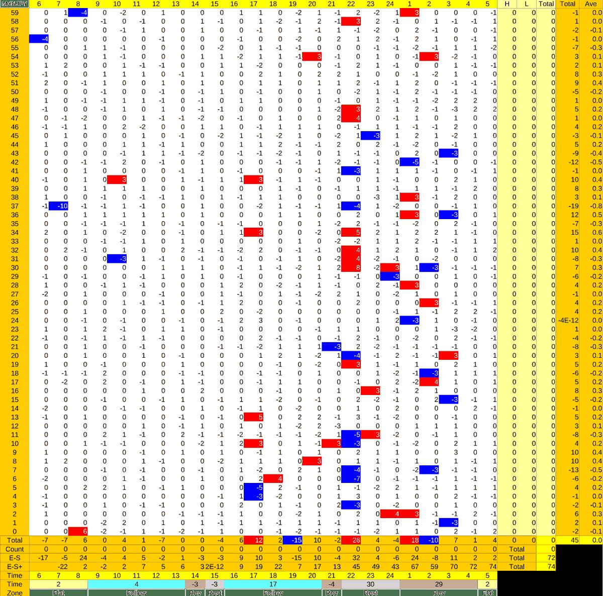 20210310_HS(3)MXNJPY