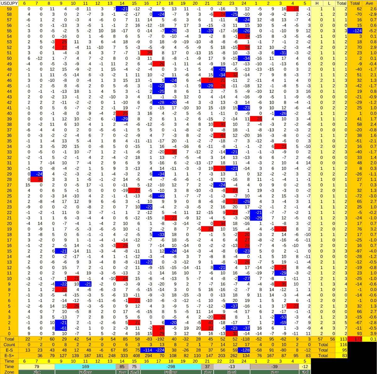 20210311_HS(1)USDJPY-min