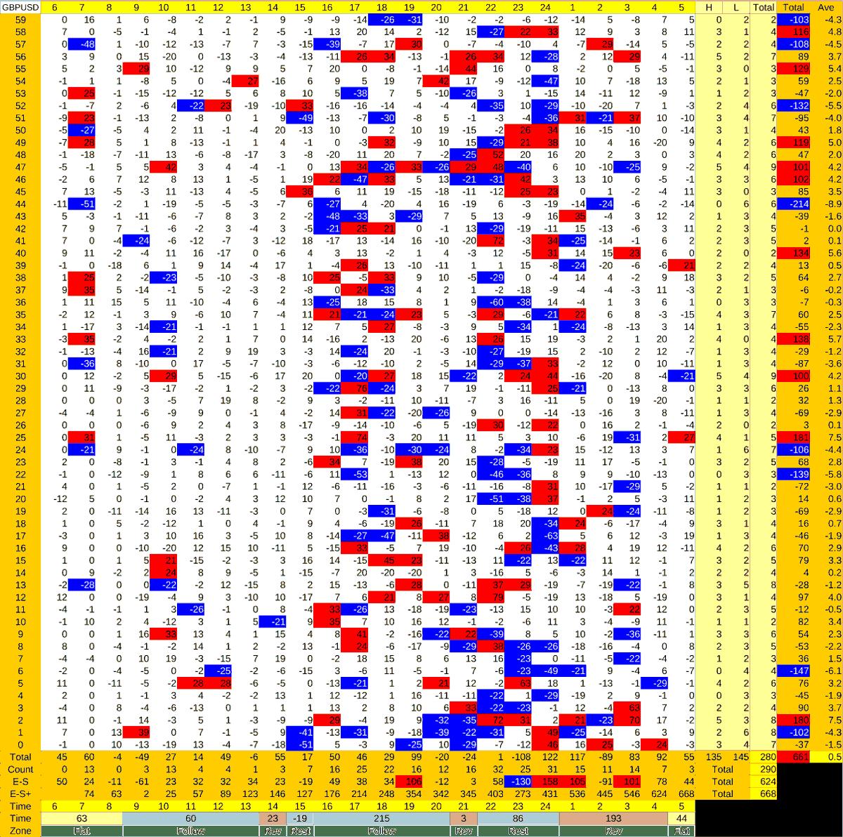 20210311_HS(2)GBPUSD-min