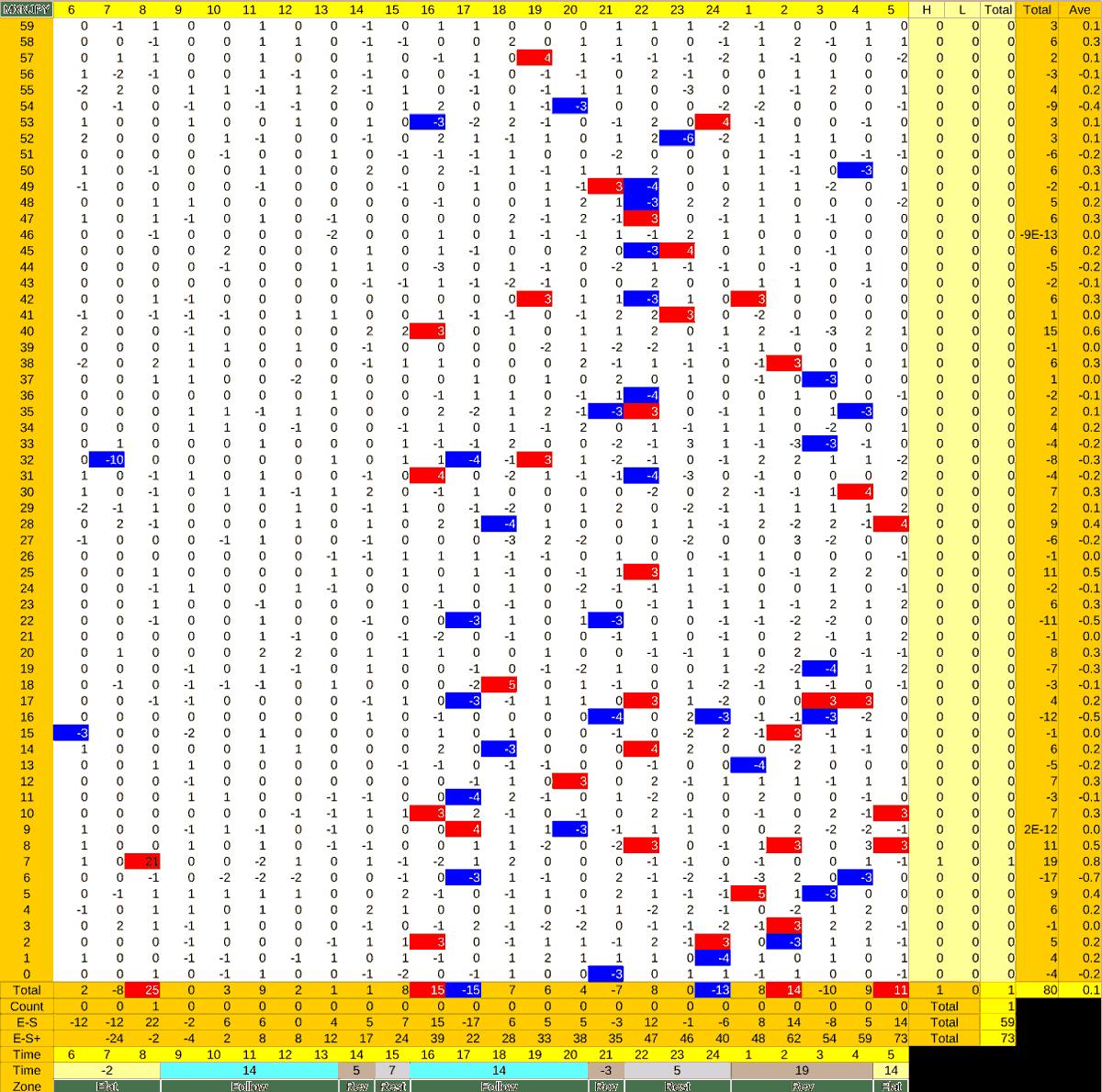 20210311_HS(3)MXNJPY-min