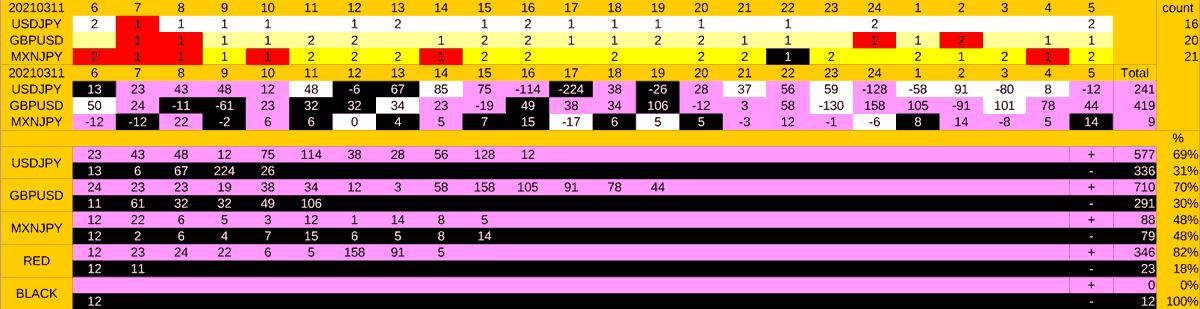 20210311_TPS_res-min