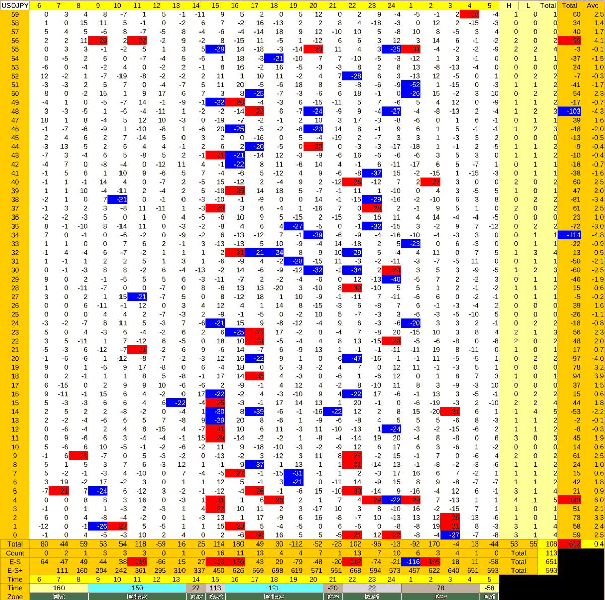 20210312_HS(1)USDJPY