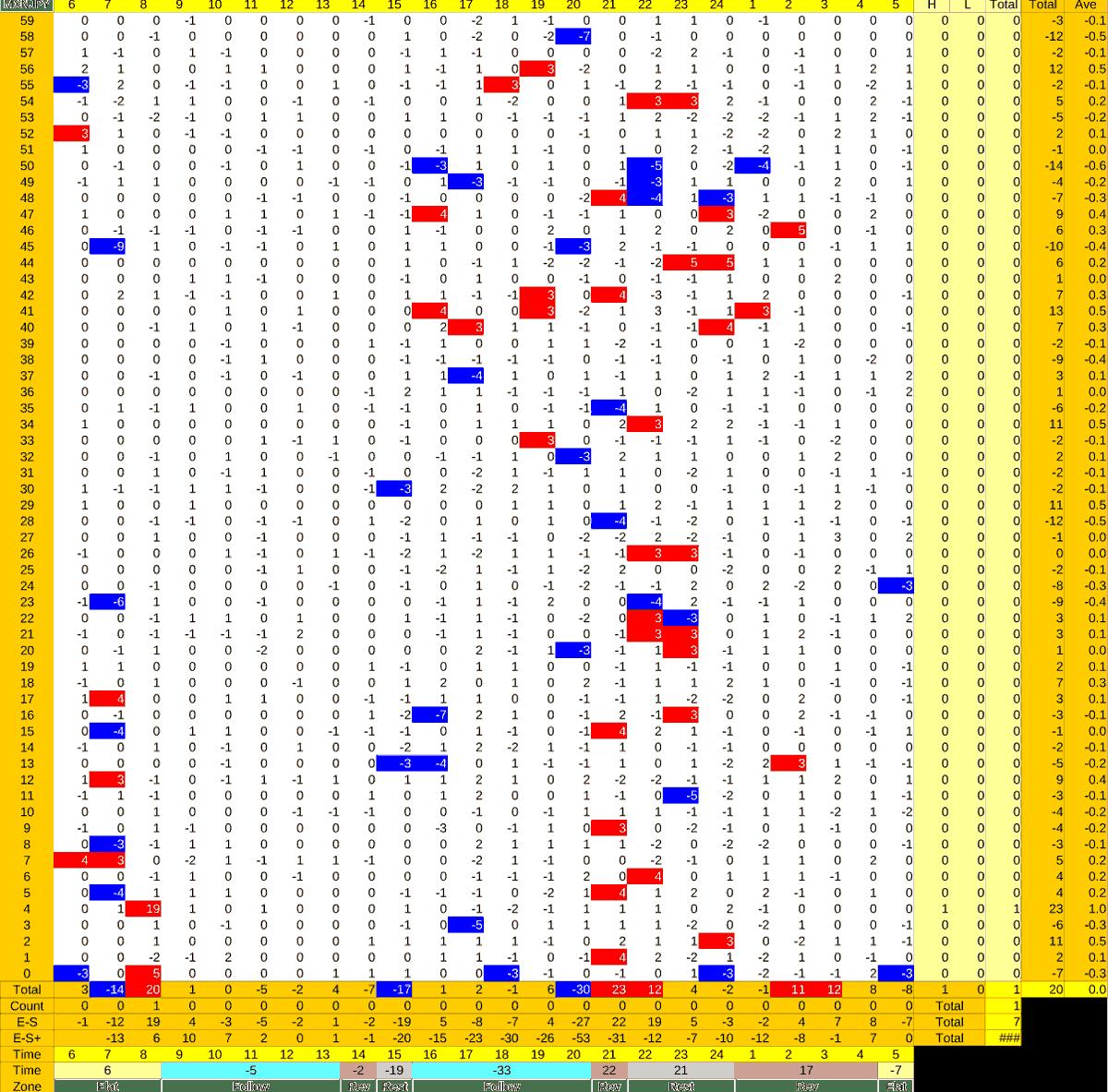 20210312_HS(3)MXNJPY