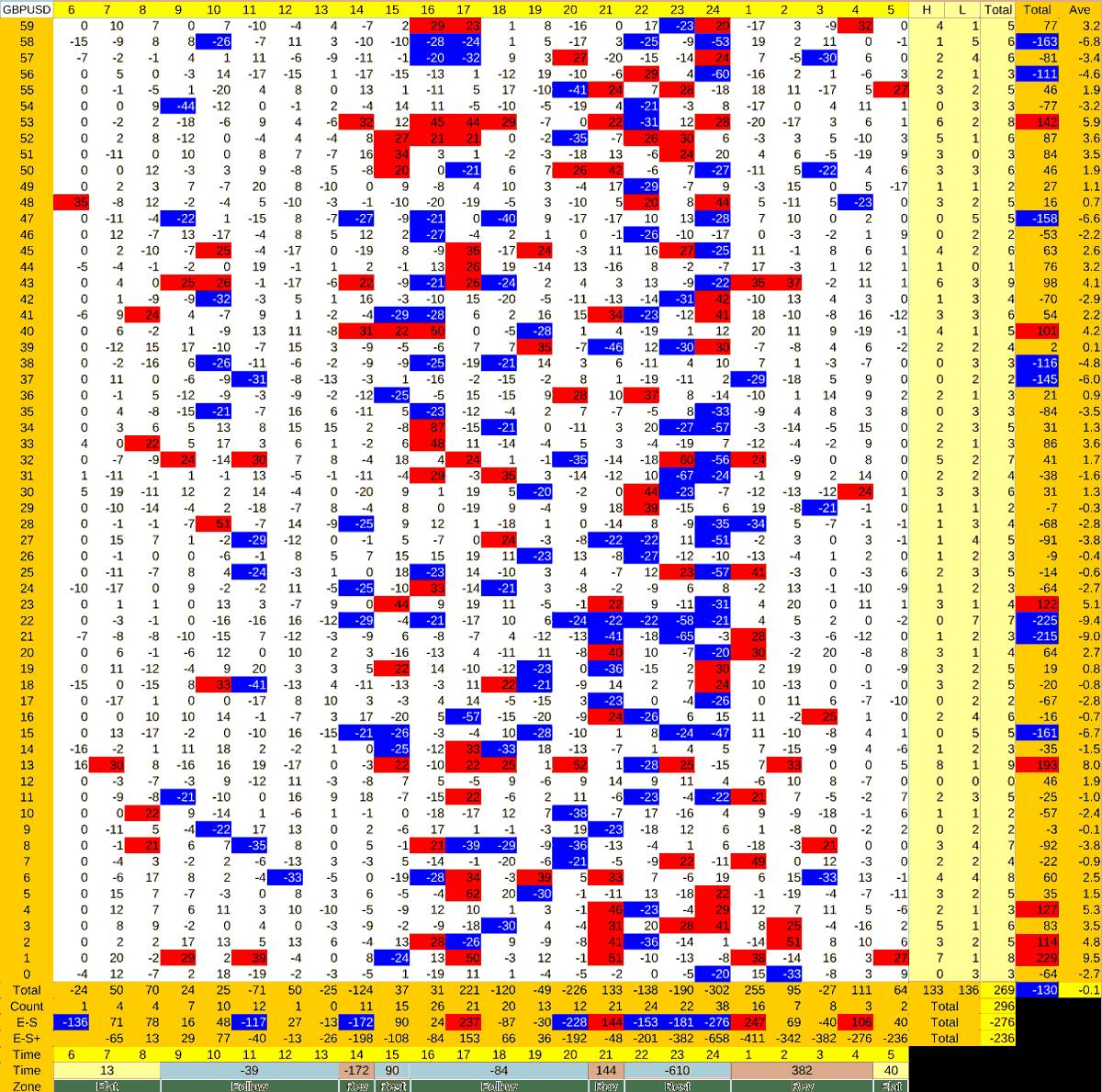 20210315_HS(2)GBPUSD
