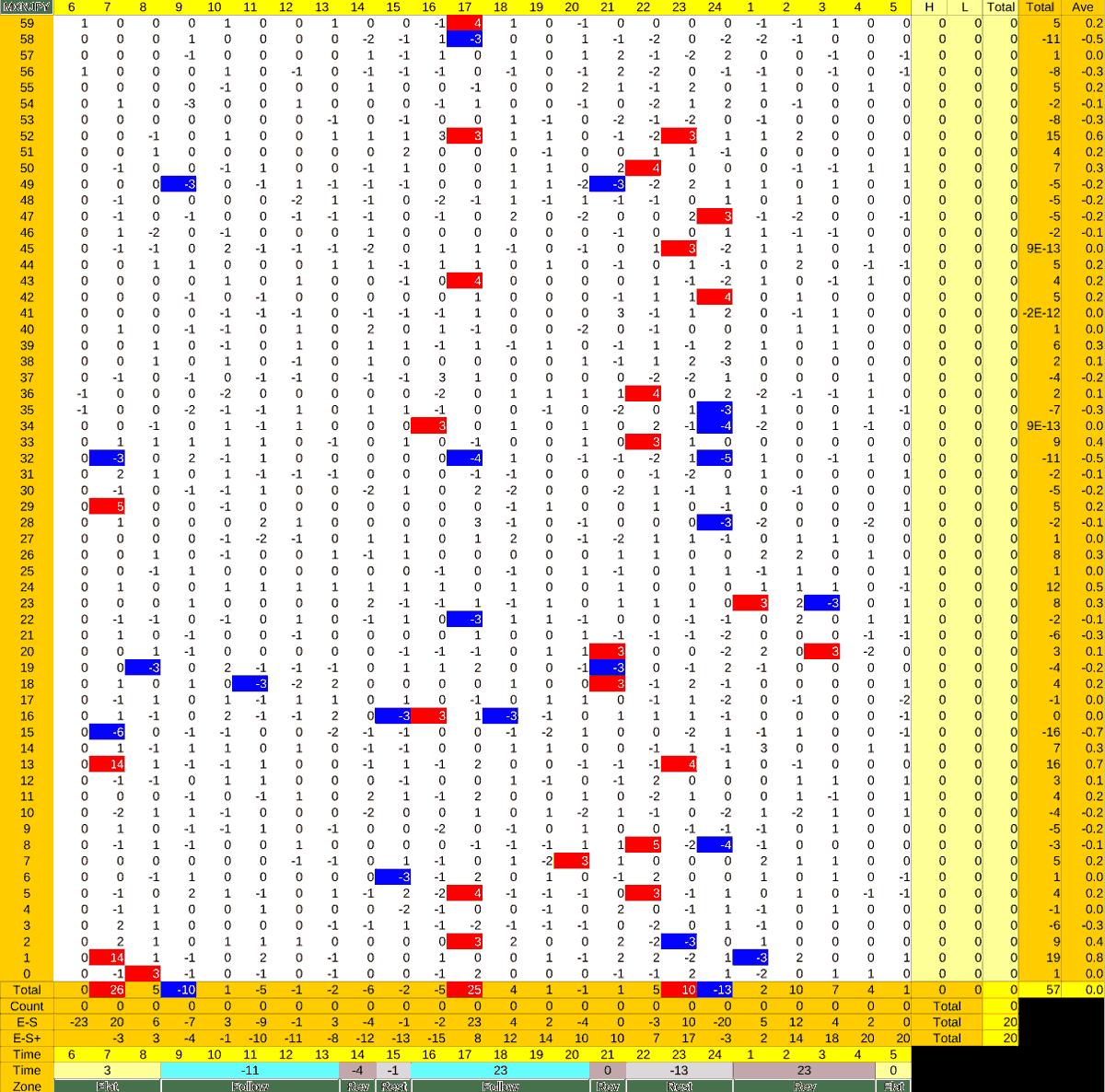 20210315_HS(3)MXNJPY