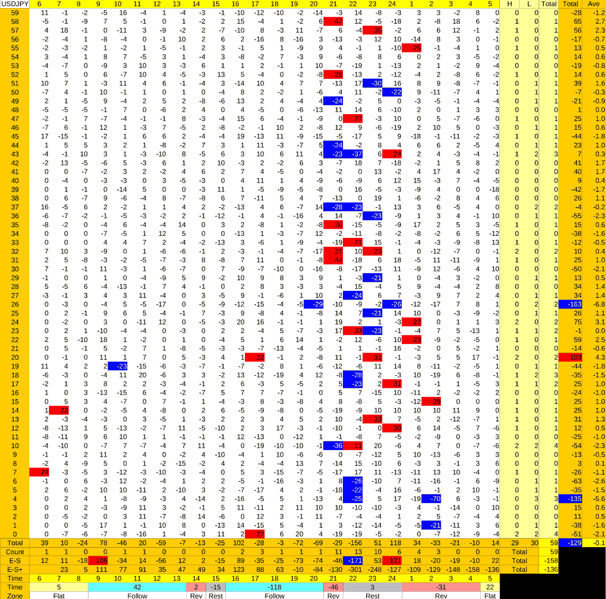 20210316_HS(1)USDJPY