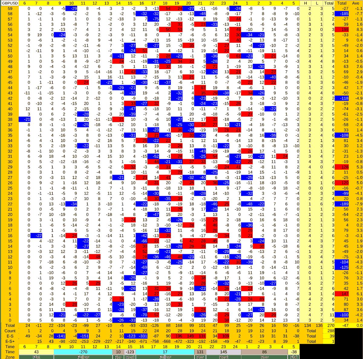 20210316_HS(2)GBPUSD