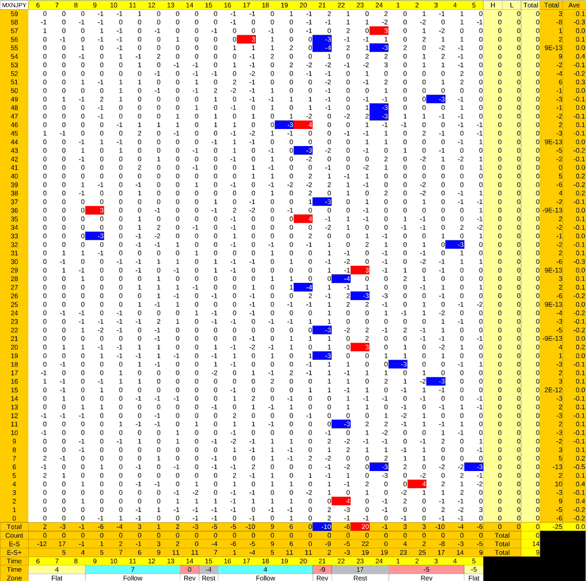 20210316_HS(3)MXNJPY