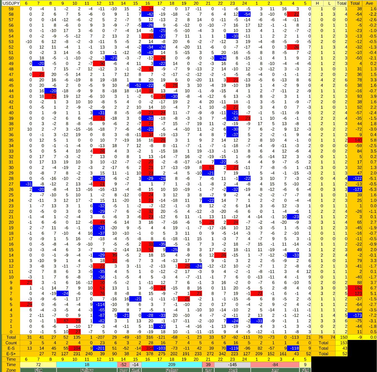 20210318_HS(1)USDJPY