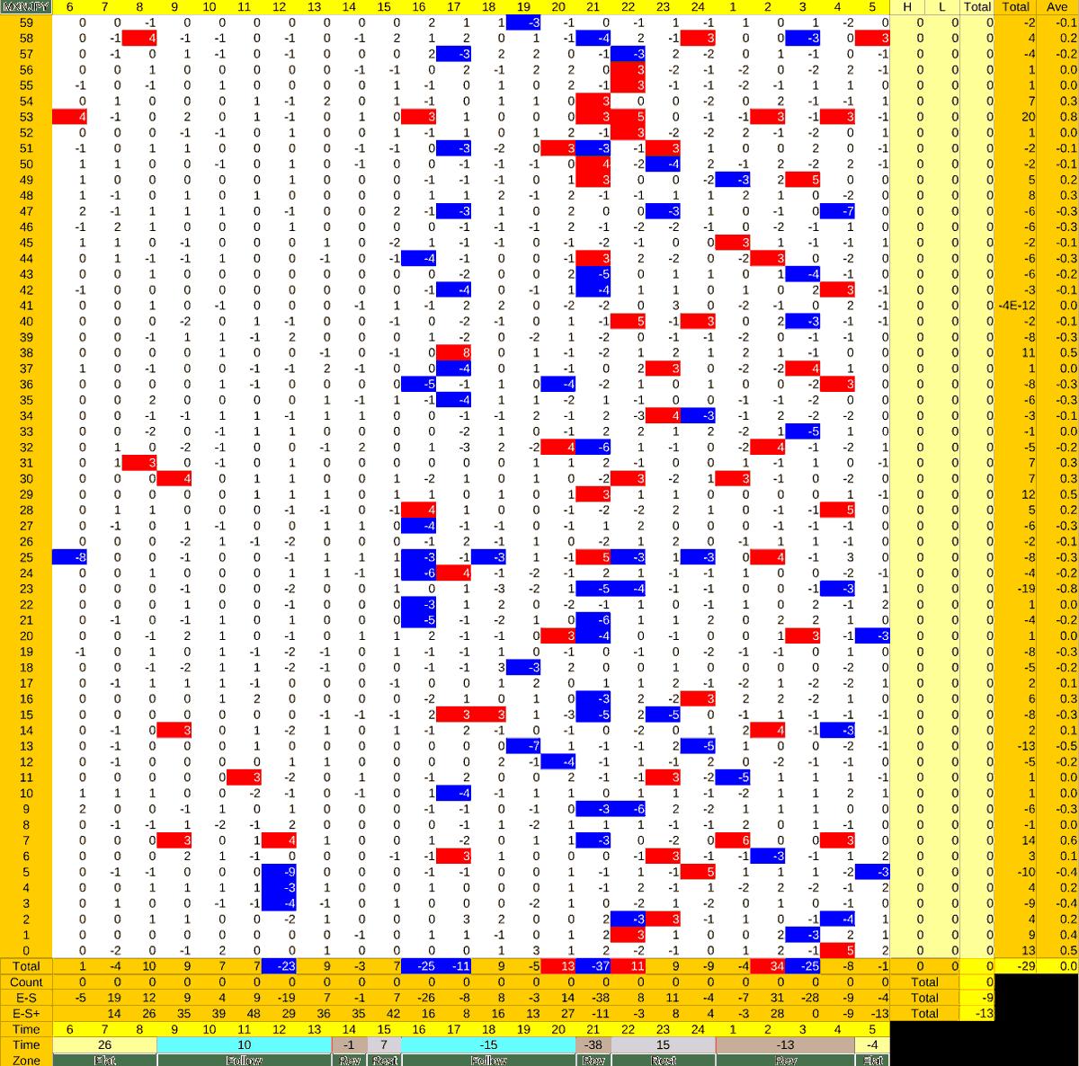 20210318_HS(3)MXNJPY