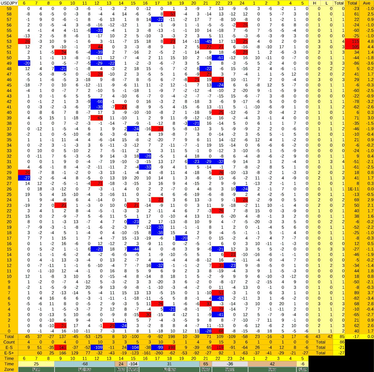 20210319_HS(1)USDJPY-min