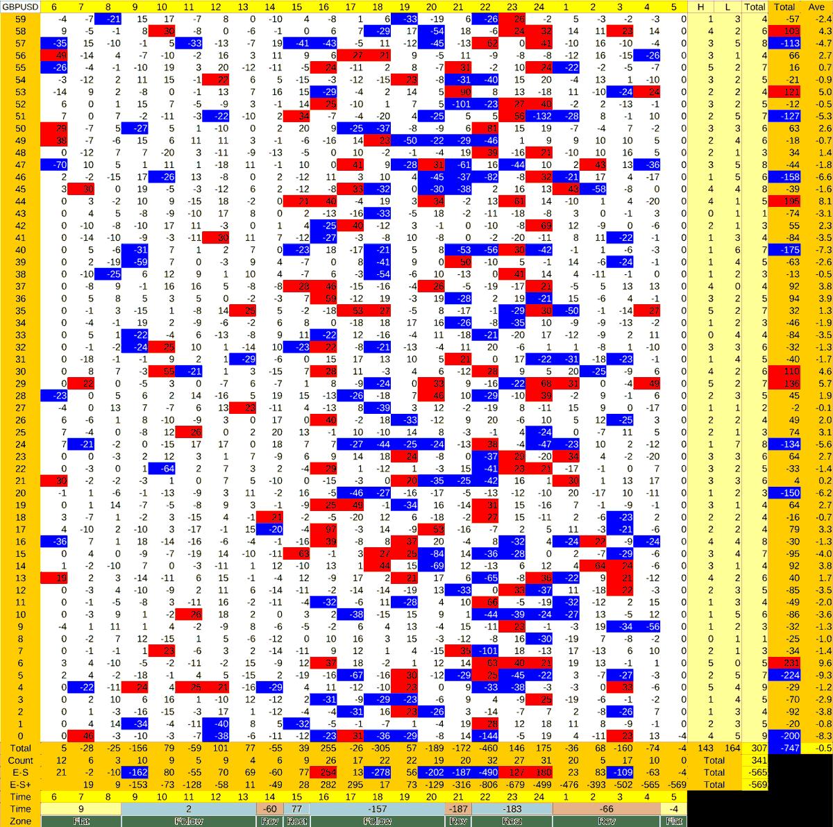 20210319_HS(2)GBPUSD-min