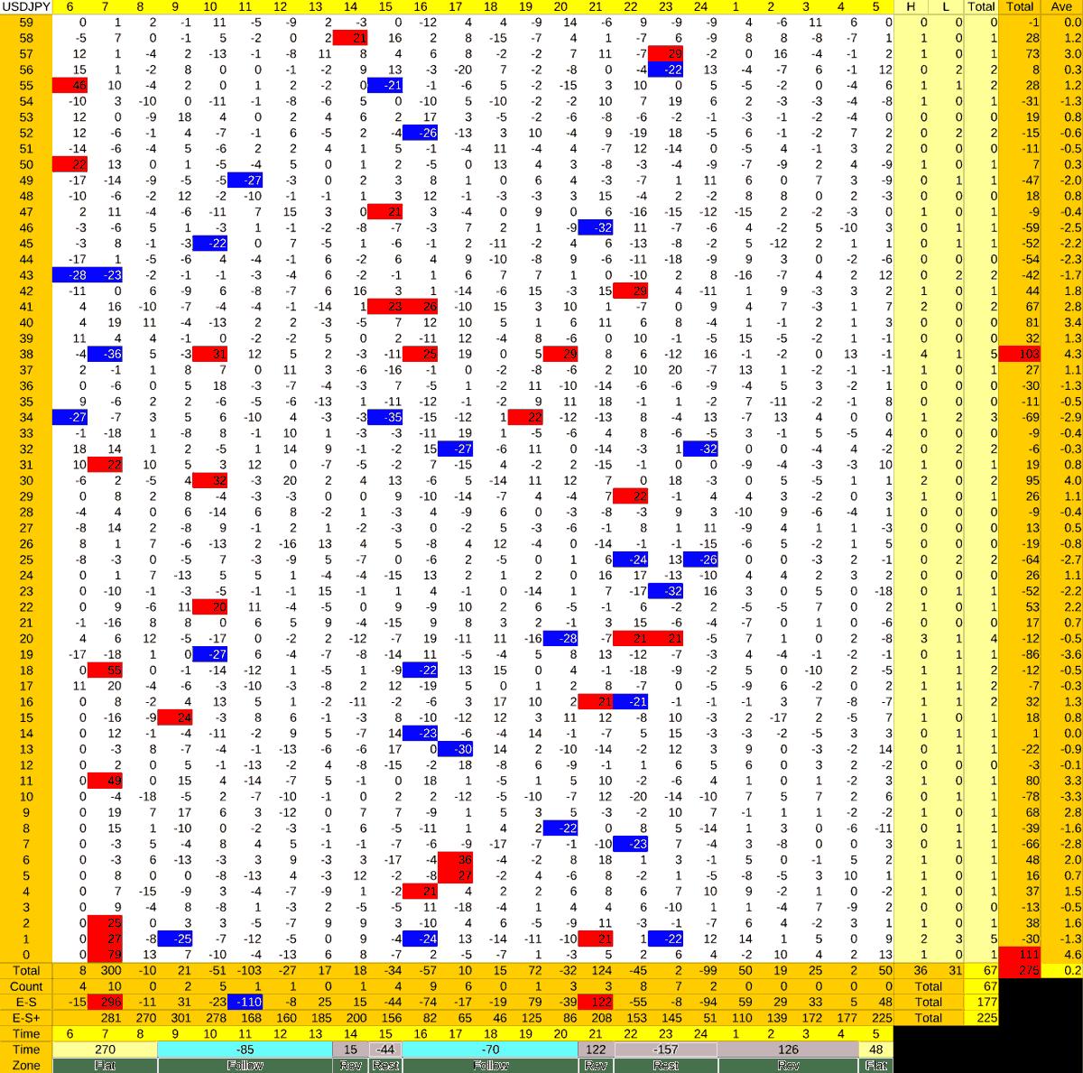 20210322_HS(1)USDJPY-min