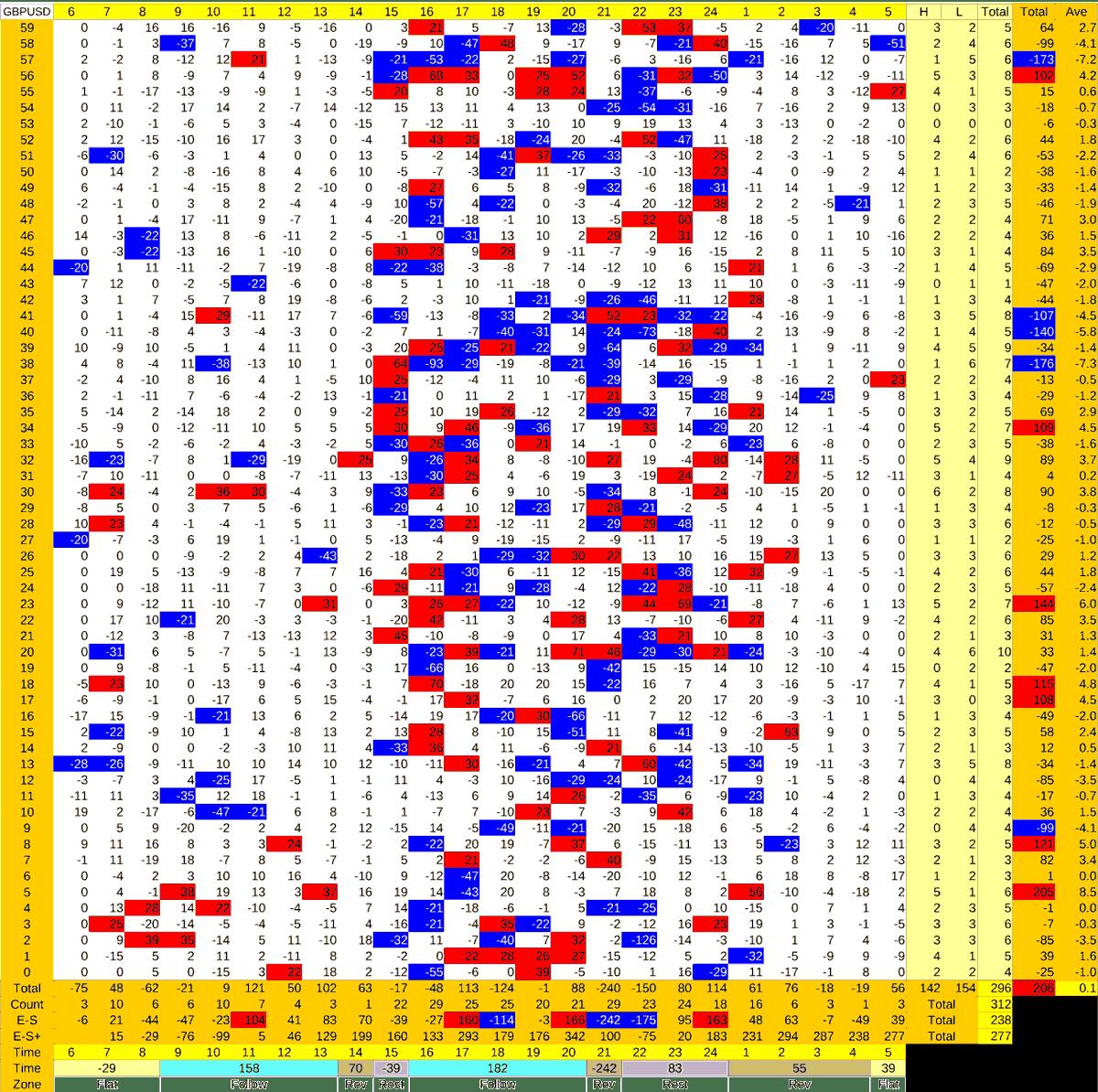 20210322_HS(2)GBPUSD-min