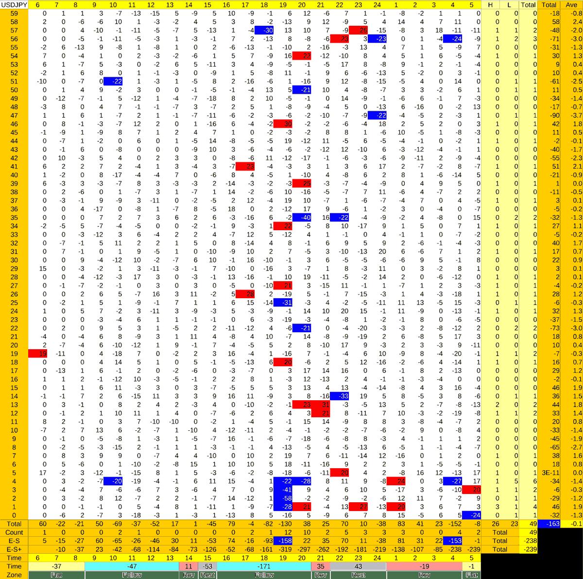 20210323_HS(1)USDJPY-min