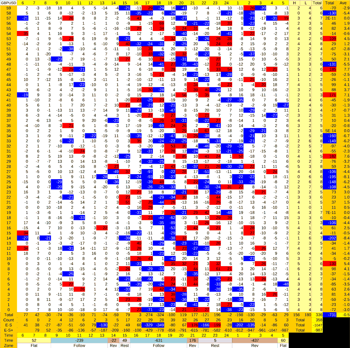 20210323_HS(2)GBPUSD-min