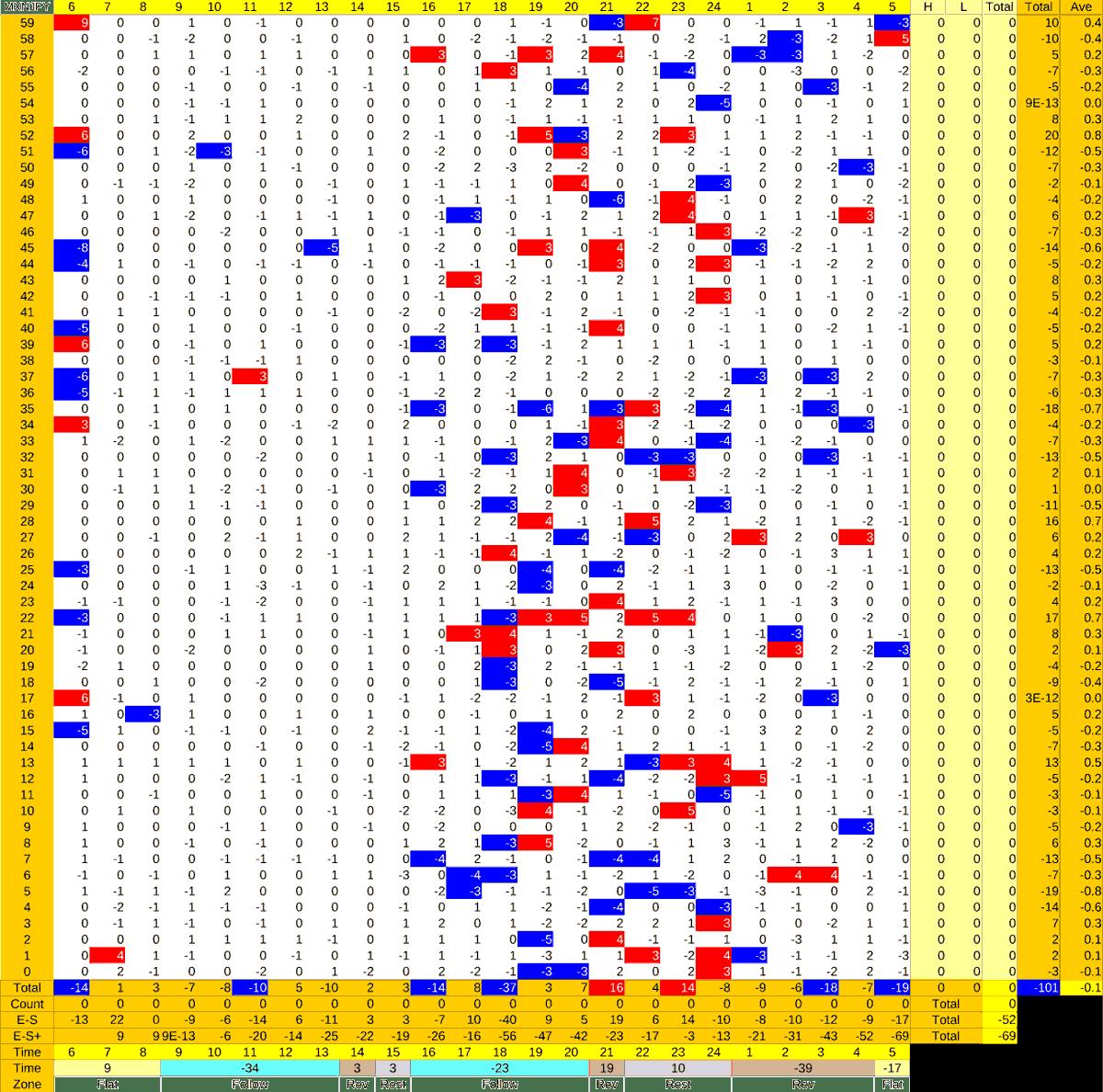 20210323_HS(3)MXNJPY-min
