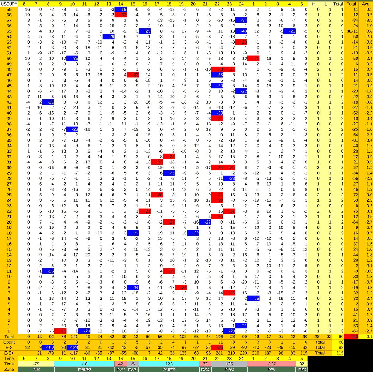 20210324_HS(1)USDJPY-min