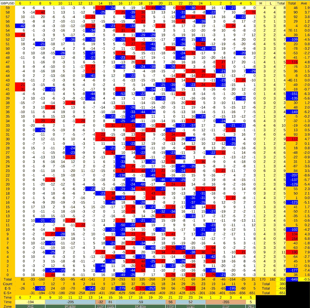 20210324_HS(2)GBPUSD-min