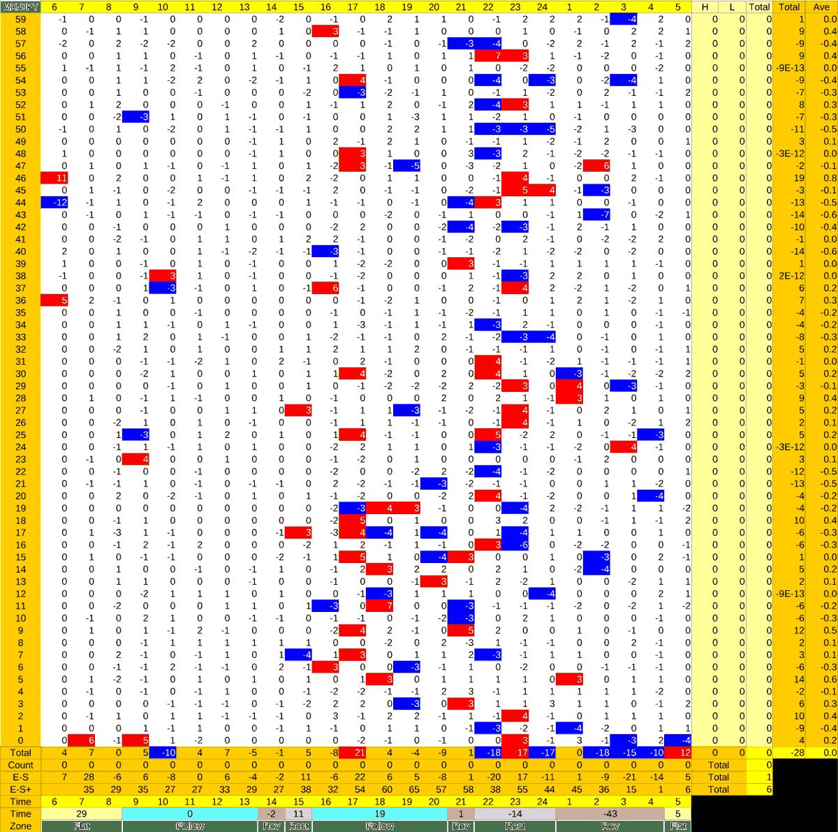 20210324_HS(3)MXNJPY-min