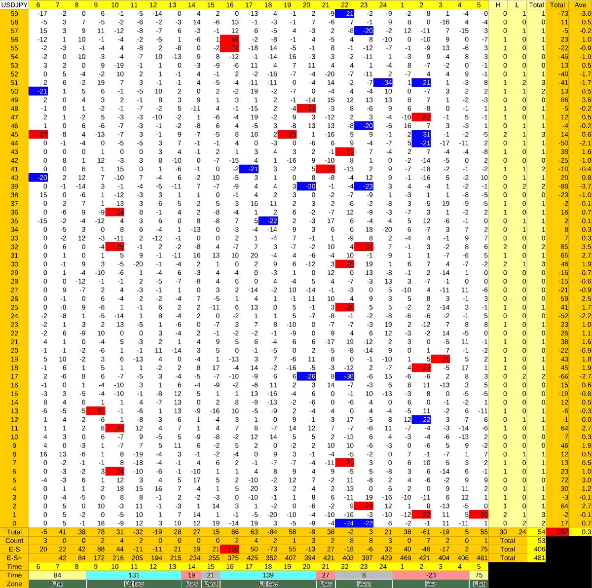 20210325_HS(1)USDJPY-min