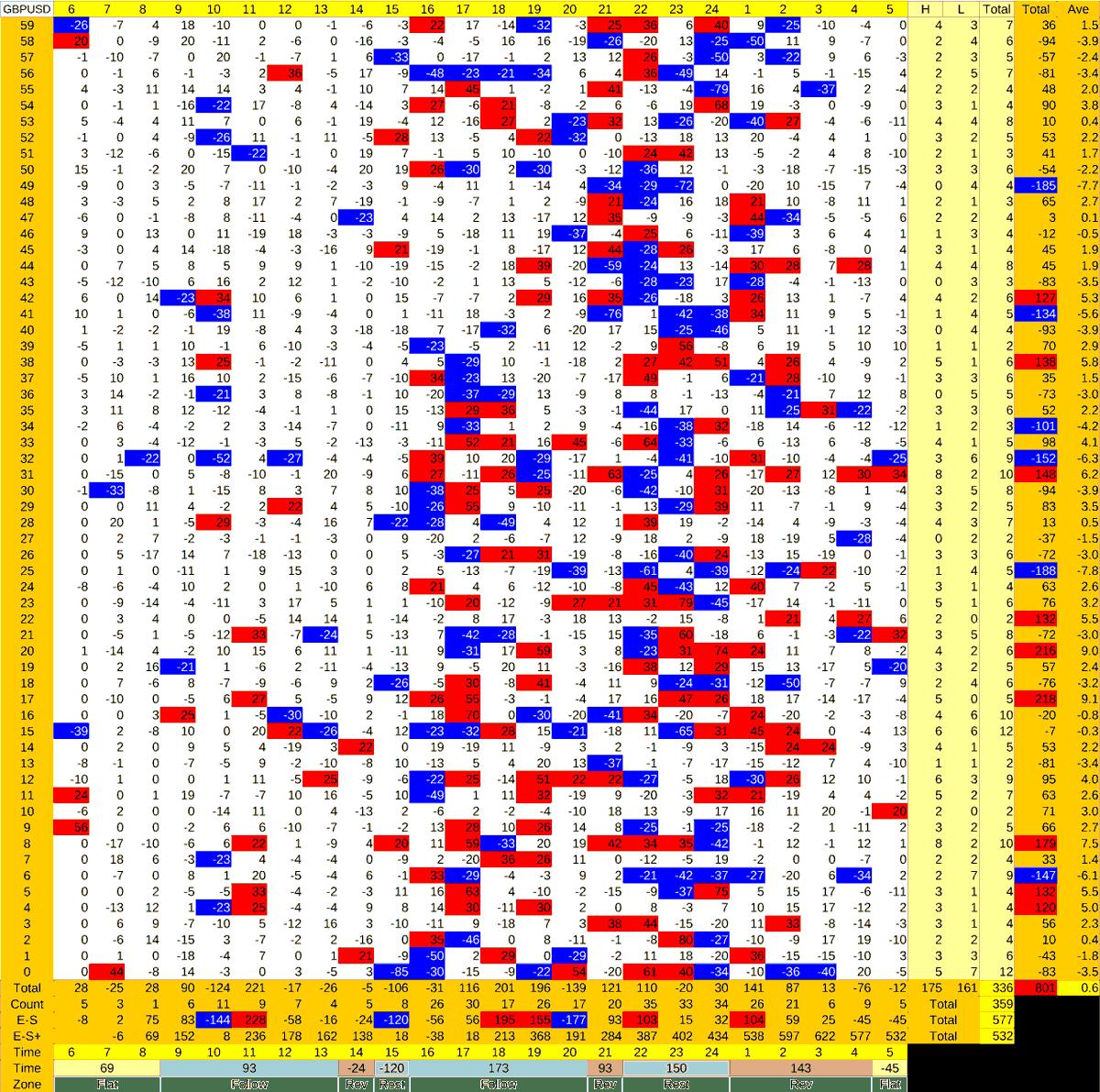 20210325_HS(2)GBPUSD-min