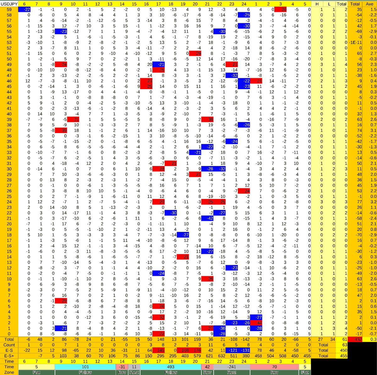 20210326_HS(1)USDJPY-min