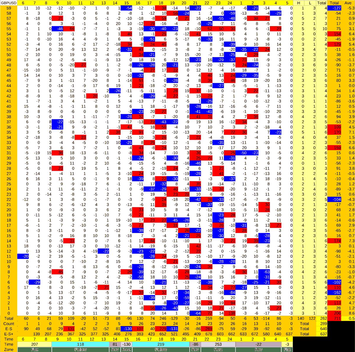 20210326_HS(2)GBPUSD-min