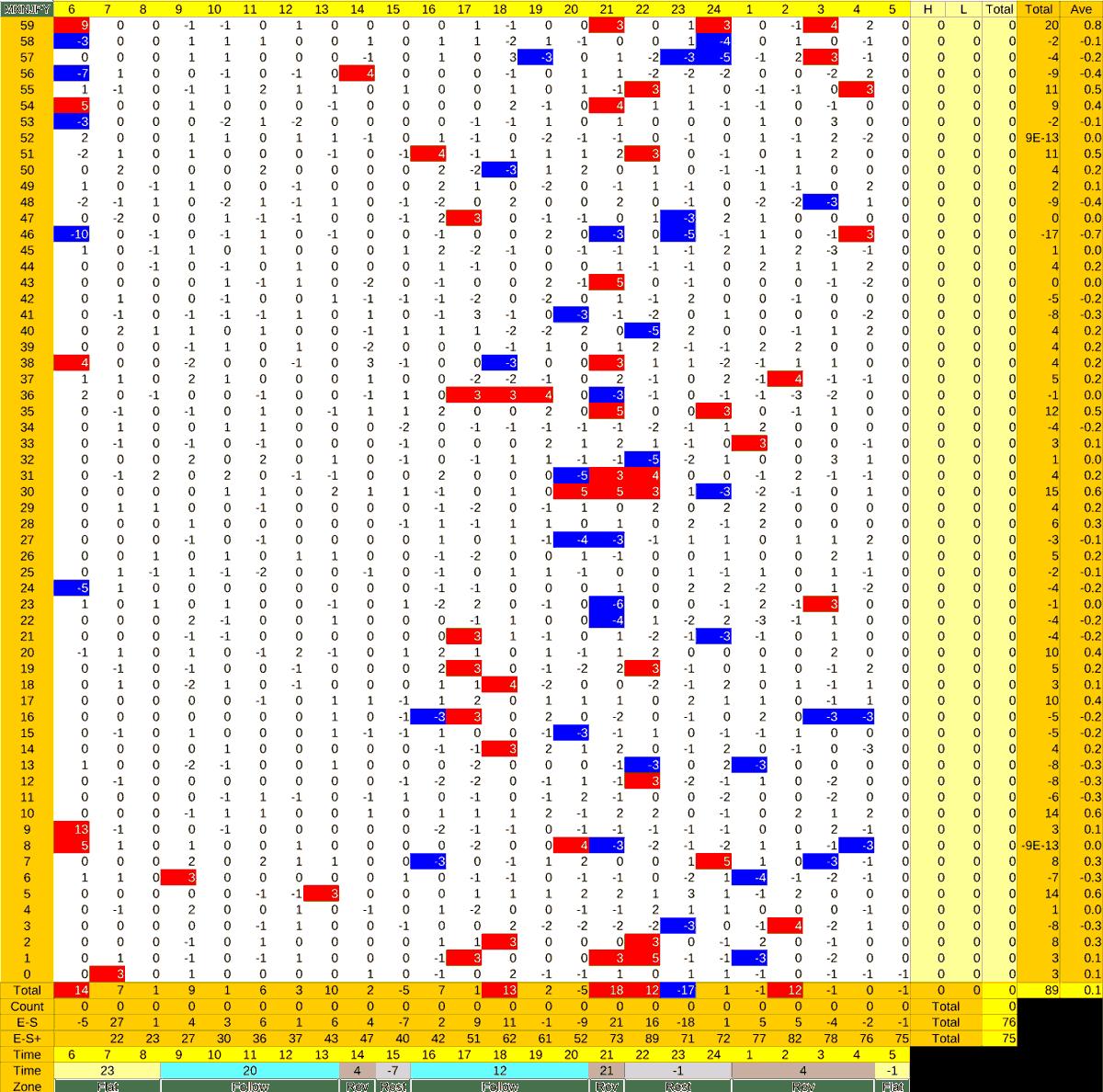20210326_HS(3)MXNJPY-min