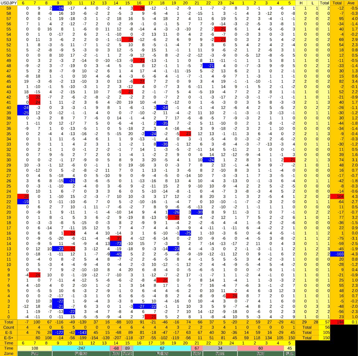 20210329_HS(1)USDJPY-min