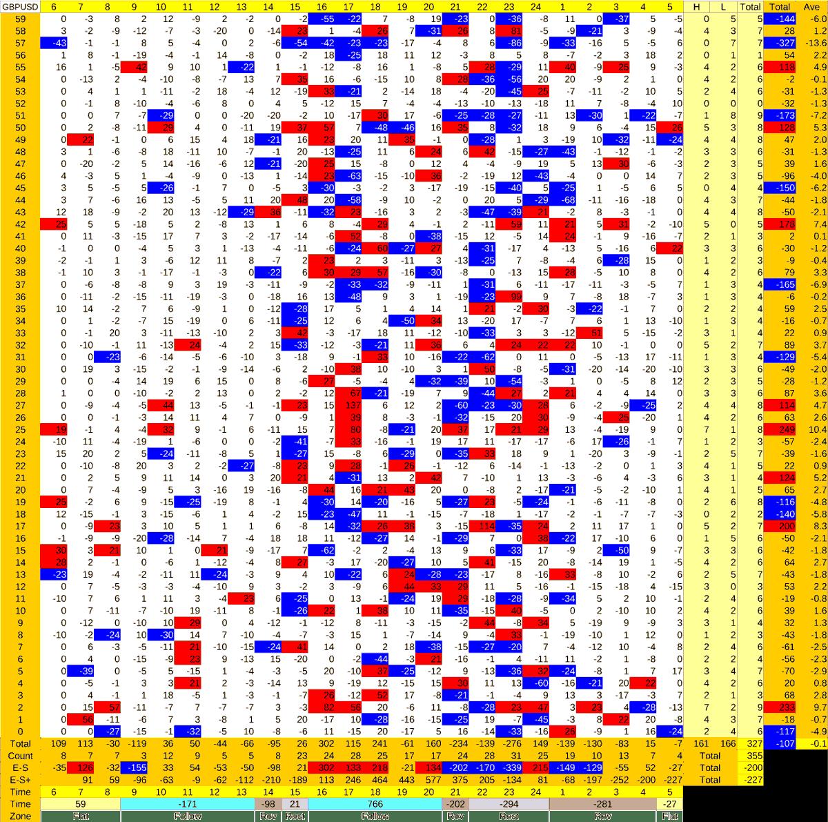 20210329_HS(2)GBPUSD-min