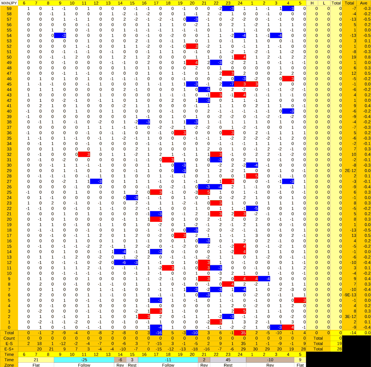 20210329_HS(3)MXNJPY-min