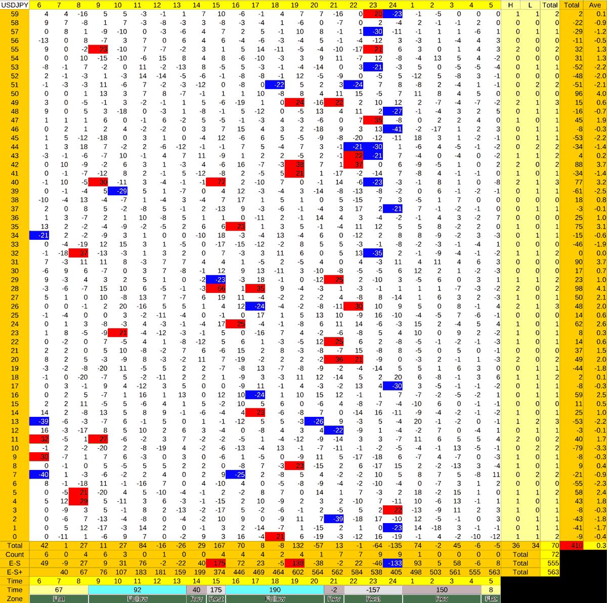 20210330_HS(1)USDJPY-min
