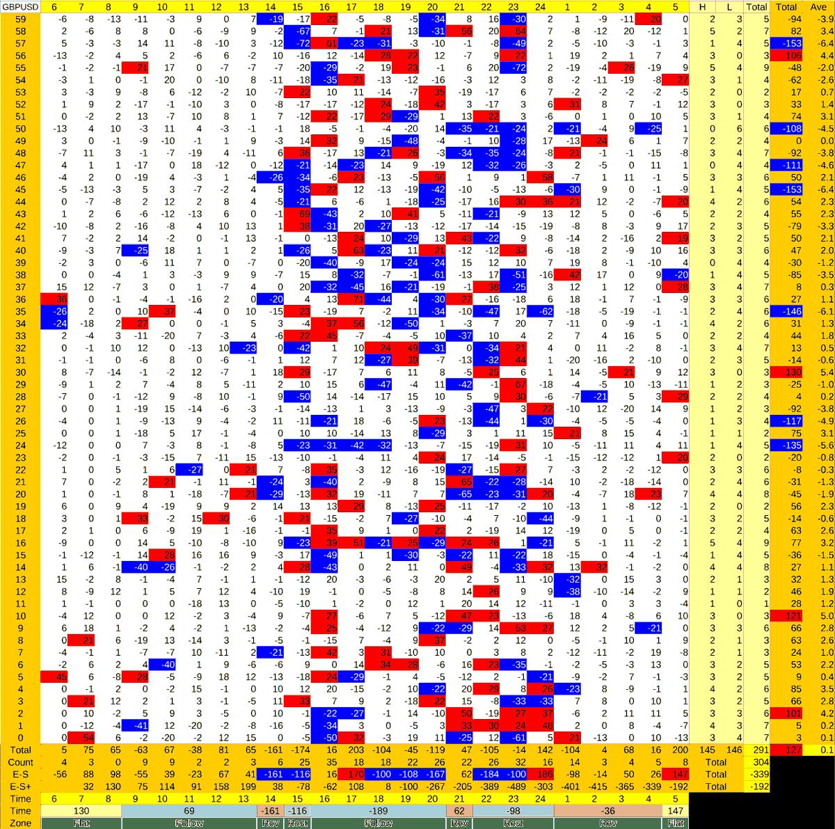 20210330_HS(2)GBPUSD-min