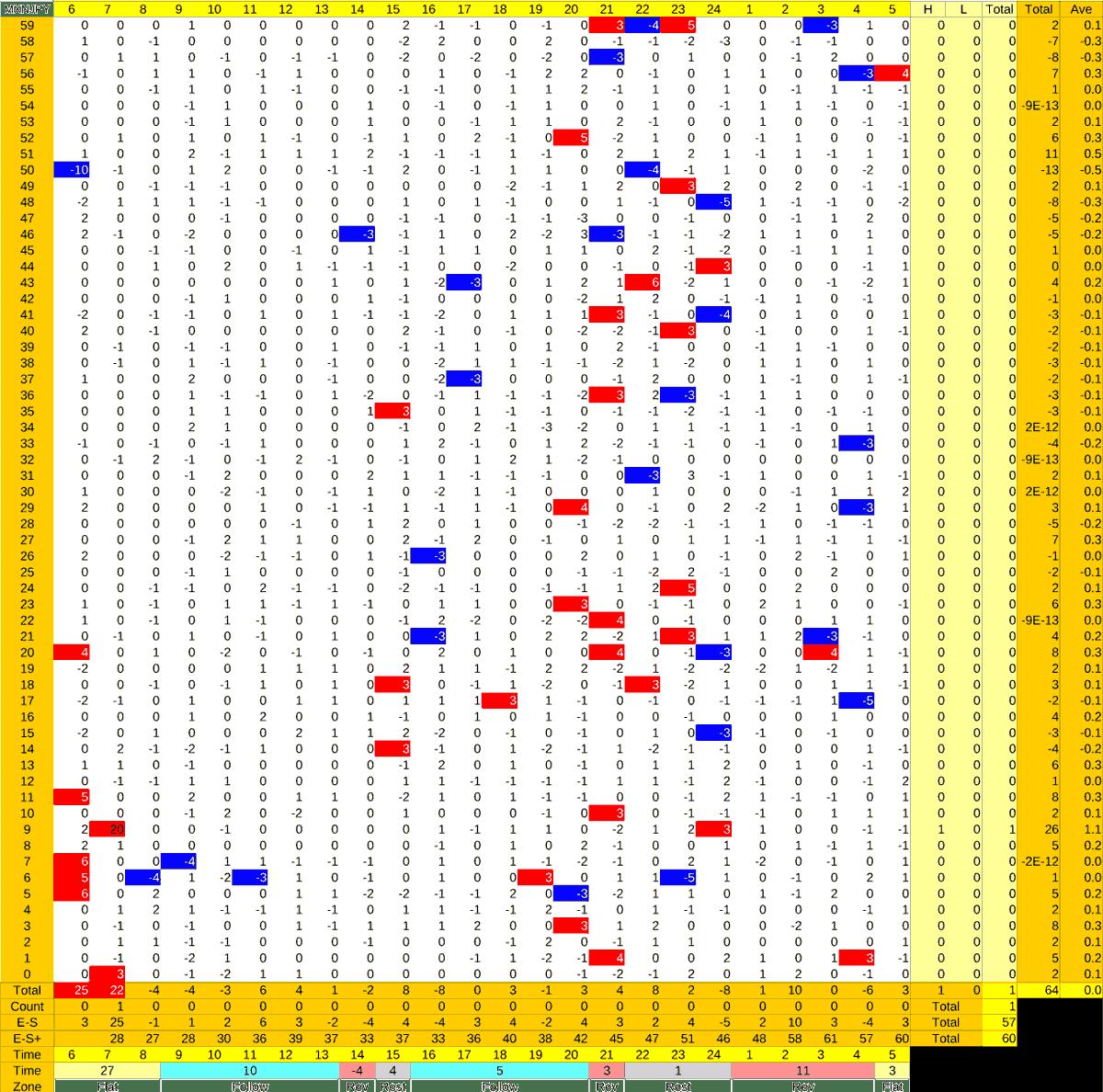 20210330_HS(3)MXNJPY-min