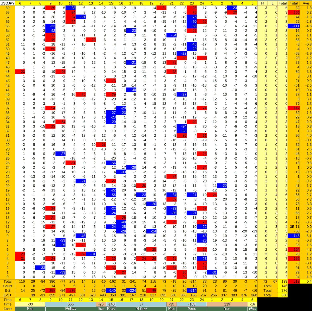20210331_HS(1)USDJPY-min