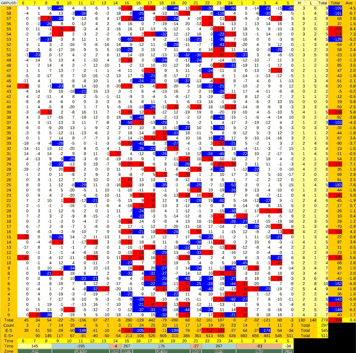 20210331_HS(2)GBPUSD-min