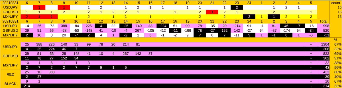 20210331_TPS_res-min