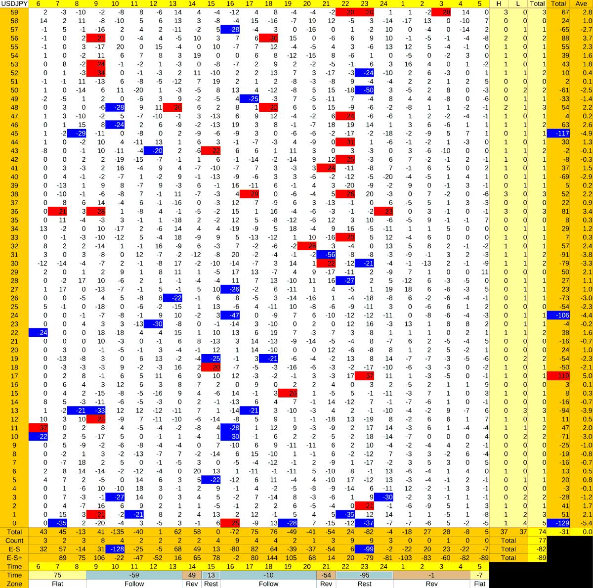 20210401_HS(1)USDJPY