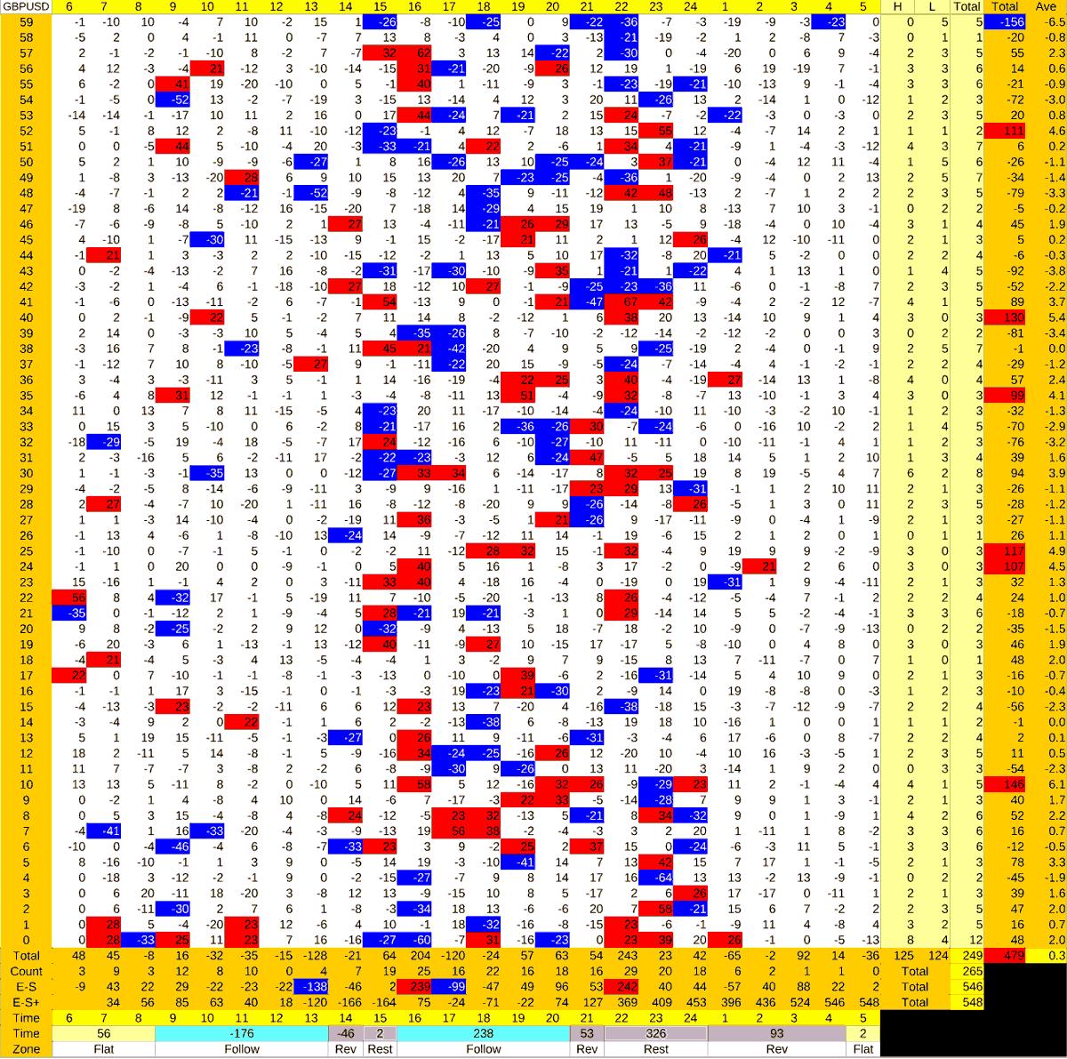 20210401_HS(2)GBPUSD