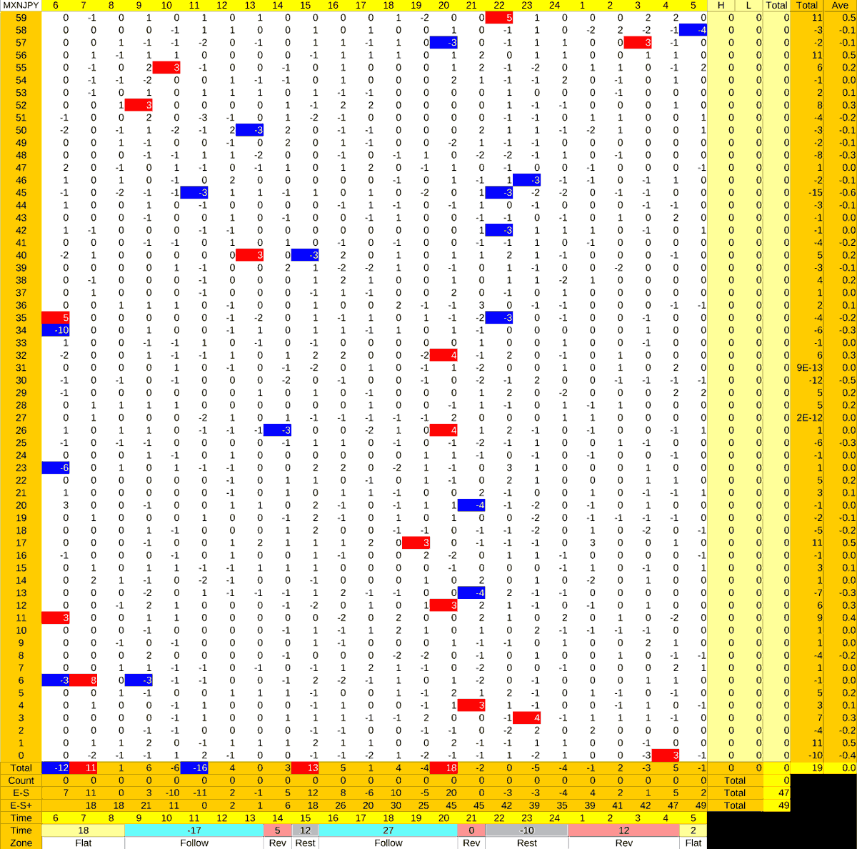20210401_HS(3)MXNJPY