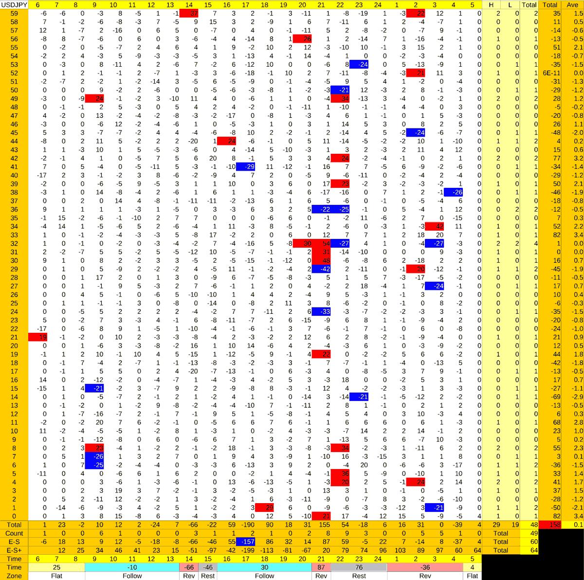 20210402_HS(1)USDJPY