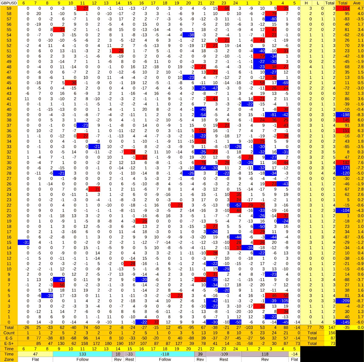 20210402_HS(2)GBPUSD